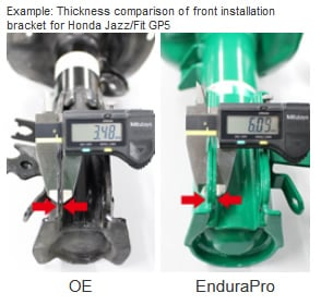 TEIN ENDURA PRO RELIABILITY THROUGH STRENGTH